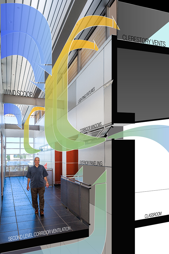 Classroom Ventilation Design ~ Mesa college coastal breeze cools classrooms sgpa
