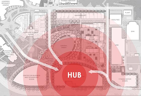 SGPA_Architecture_Planning_Mesa_Hub